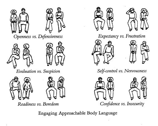 most important aspects of body language How to enhance the most critical aspect of your presentation body language is a vital form of communication, which can make or break your presentation it is an essential part of emotional intelligence, which can help you bond with another person, a.